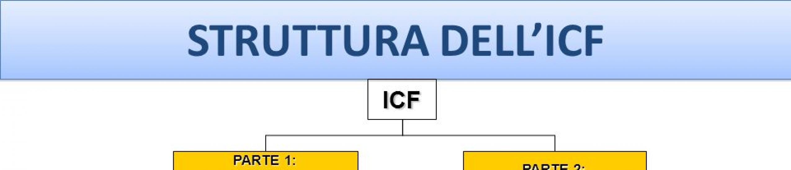 Il modello di analisi ICF